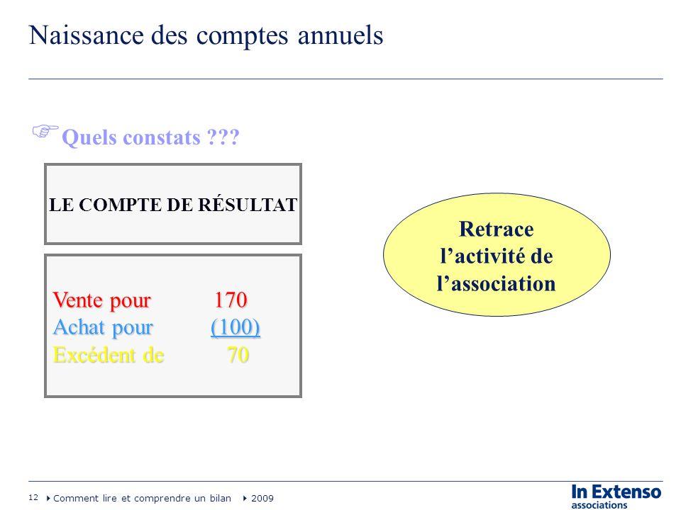 12 Comment lire et comprendre un bilan 2009 Naissance des comptes annuels Quels constats ??? Vente pour 170 Achat pour (100) Excédent de 70 LE COMPTE