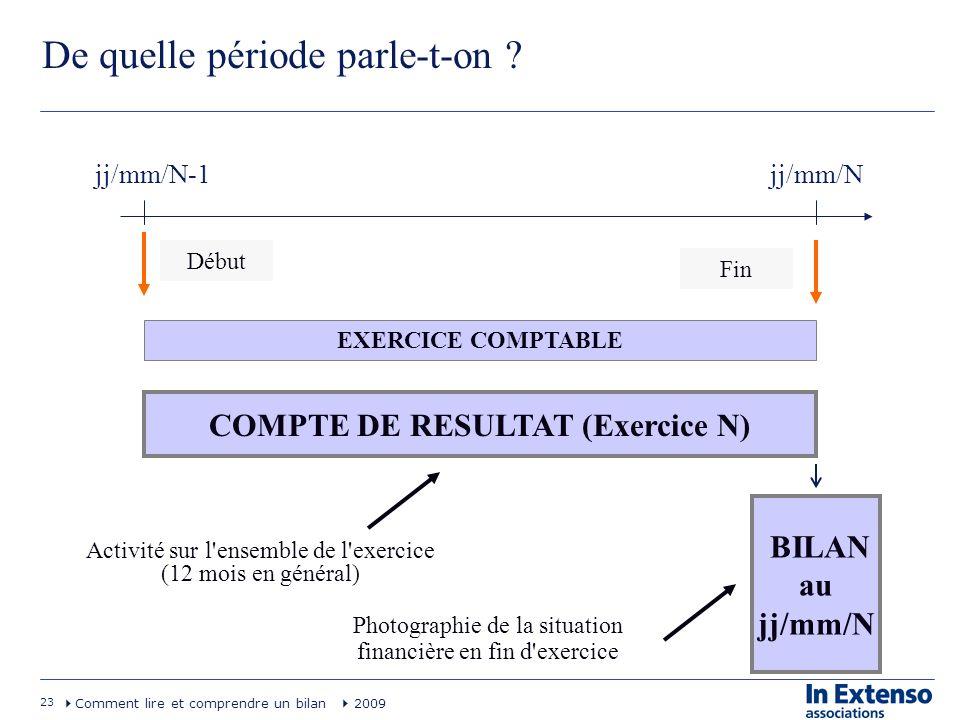 23 Comment lire et comprendre un bilan 2009 De quelle période parle-t-on ? EXERCICE COMPTABLE COMPTE DE RESULTAT (Exercice N) Activité sur l'ensemble