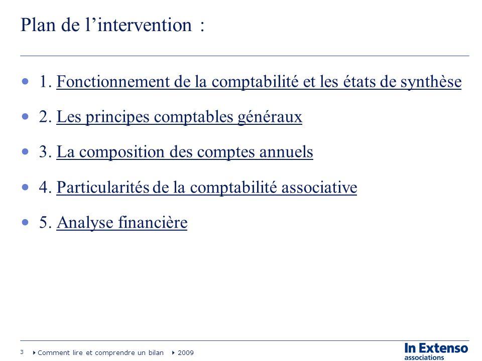 3 Comment lire et comprendre un bilan 2009 Plan de lintervention : 1. Fonctionnement de la comptabilité et les états de synthèse 2. Les principes comp