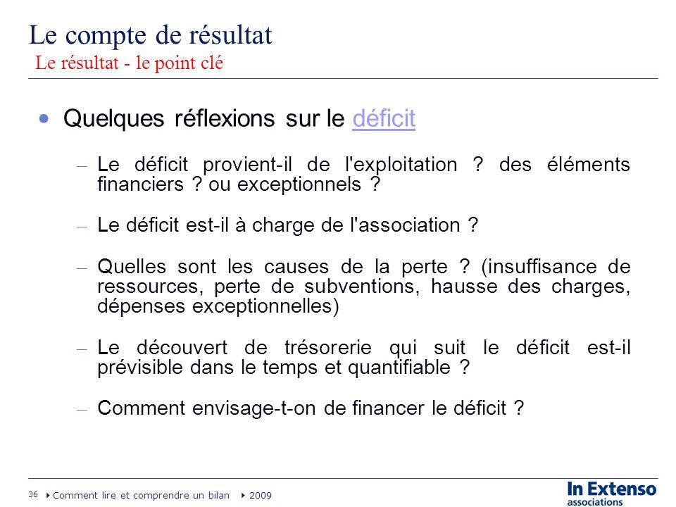 36 Comment lire et comprendre un bilan 2009 Le compte de résultat Le résultat - le point clé Quelques réflexions sur le déficit – Le déficit provient-