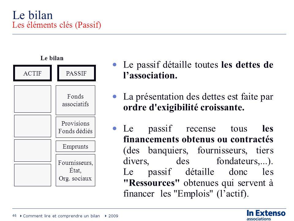 46 Comment lire et comprendre un bilan 2009 Le bilan Les éléments clés (Passif) Le passif détaille toutes les dettes de lassociation. La présentation