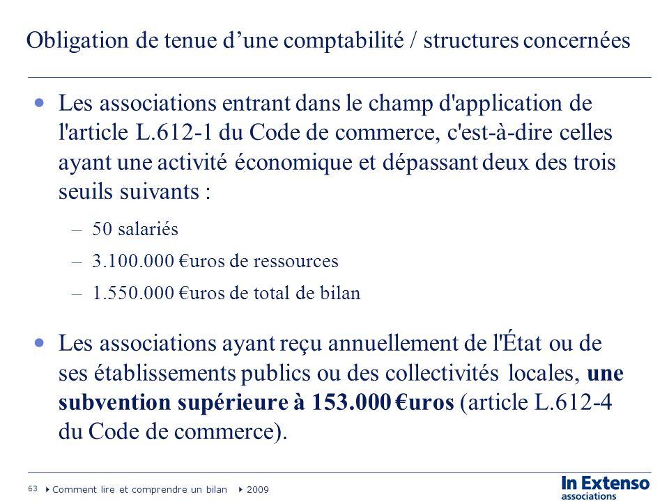 63 Comment lire et comprendre un bilan 2009 Obligation de tenue dune comptabilité / structures concernées Les associations entrant dans le champ d'app