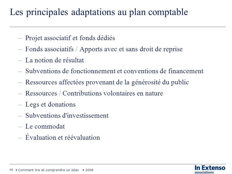 66 Comment lire et comprendre un bilan 2009 Les principales adaptations au plan comptable –Projet associatif et fonds dédiés –Fonds associatifs / Appo