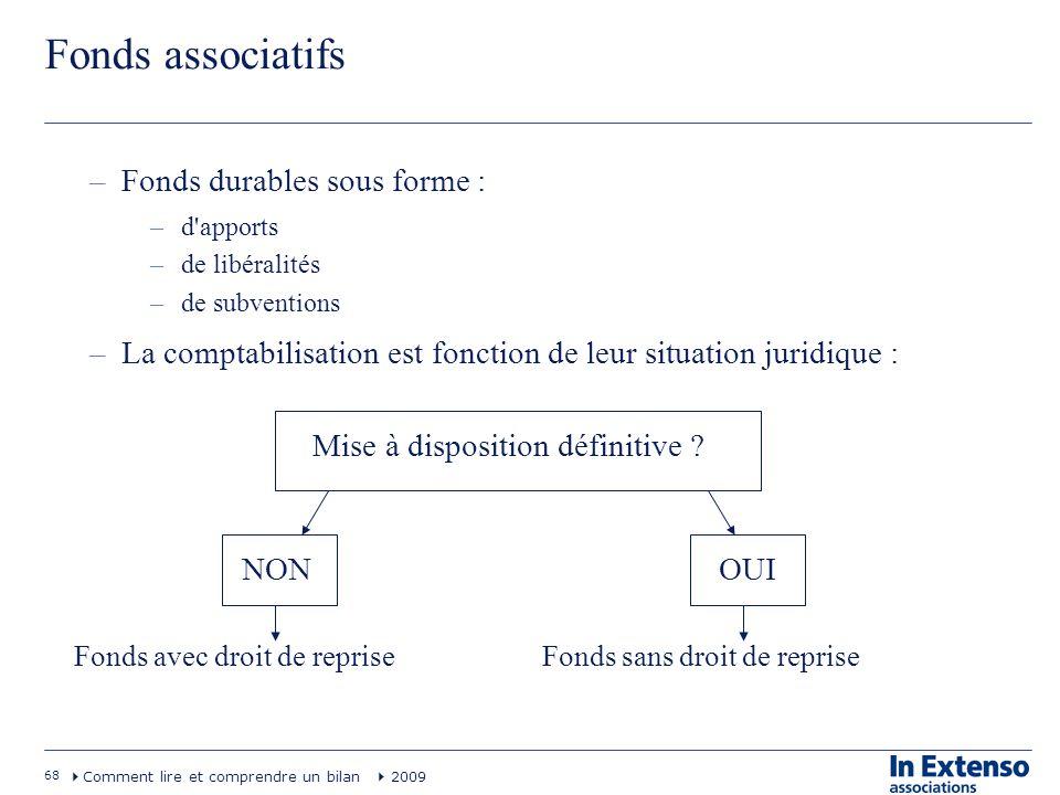68 Comment lire et comprendre un bilan 2009 Fonds associatifs –Fonds durables sous forme : –d'apports –de libéralités –de subventions –La comptabilisa