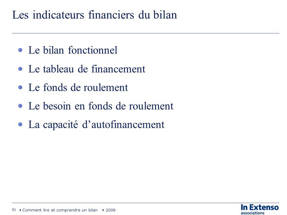 81 Comment lire et comprendre un bilan 2009 Les indicateurs financiers du bilan Le bilan fonctionnel Le tableau de financement Le fonds de roulement L