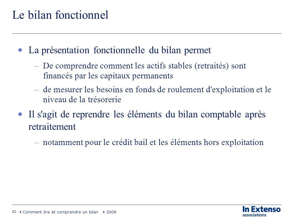 82 Comment lire et comprendre un bilan 2009 Le bilan fonctionnel La présentation fonctionnelle du bilan permet –De comprendre comment les actifs stabl