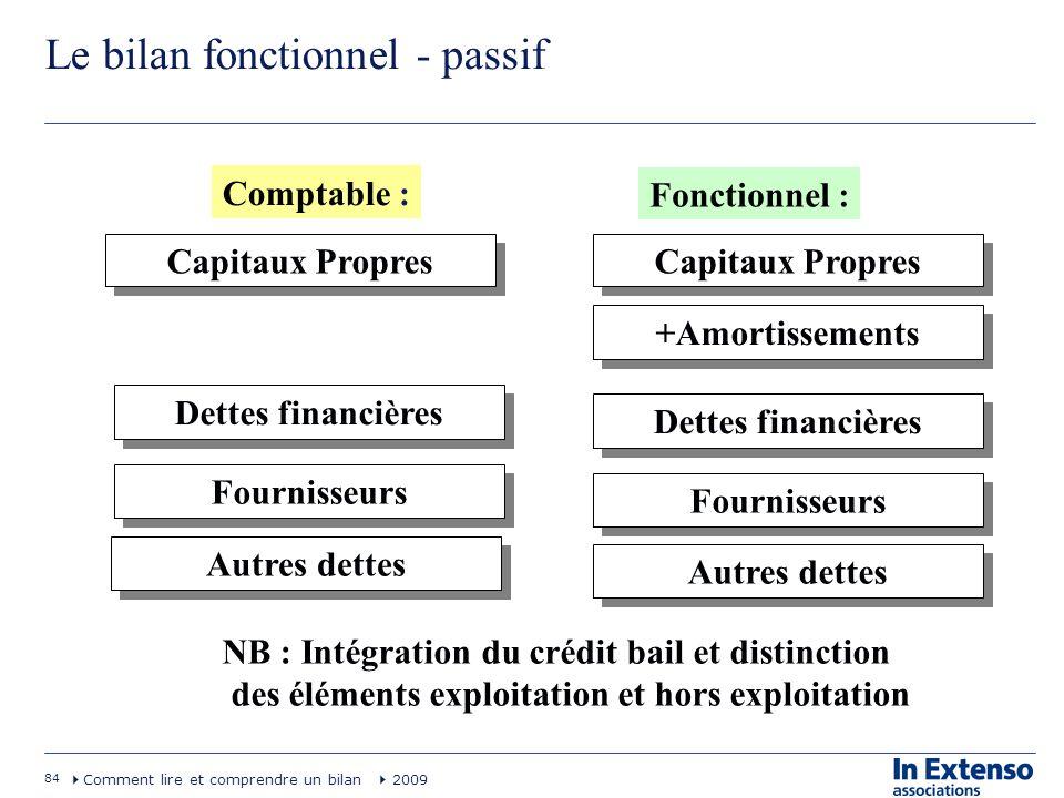 84 Comment lire et comprendre un bilan 2009 Le bilan fonctionnel - passif Comptable : Fonctionnel : Dettes financières Capitaux Propres +Amortissement