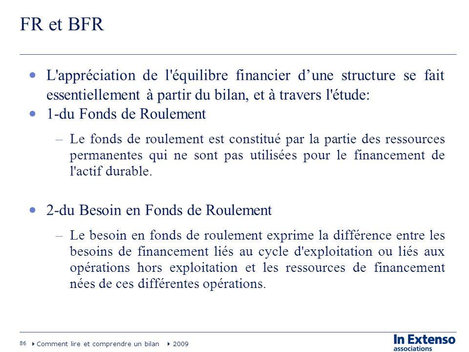 86 Comment lire et comprendre un bilan 2009 FR et BFR L'appréciation de l'équilibre financier dune structure se fait essentiellement à partir du bilan