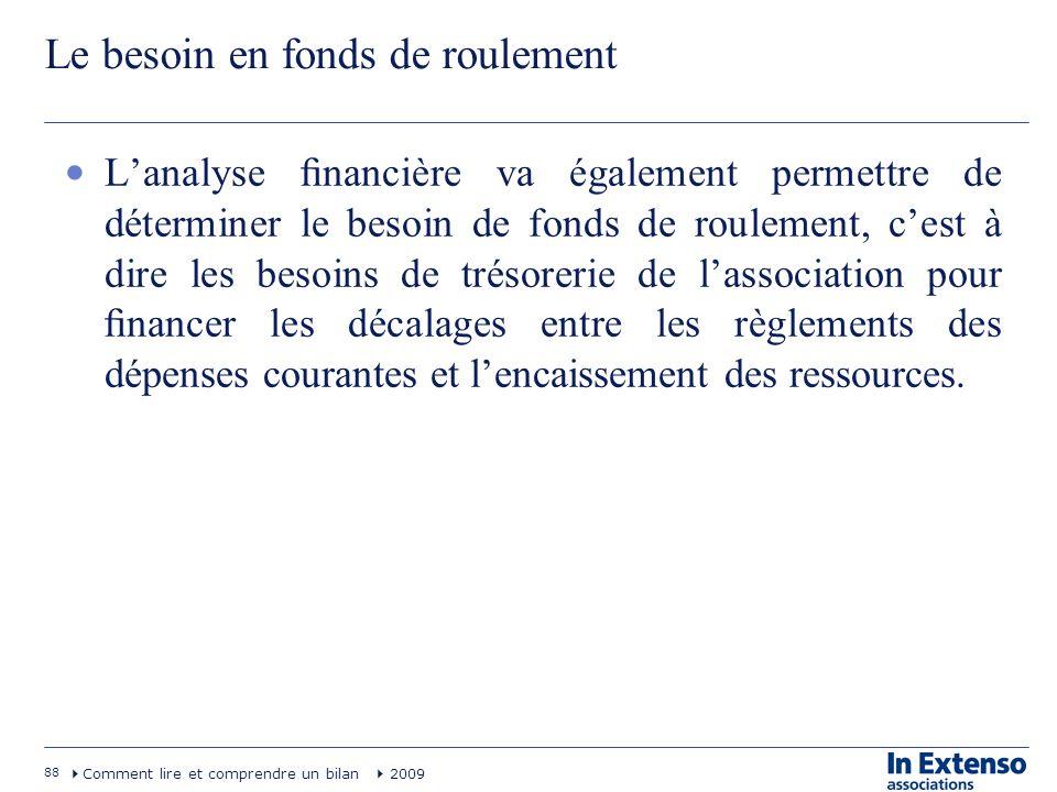 88 Comment lire et comprendre un bilan 2009 Le besoin en fonds de roulement Lanalyse nancière va également permettre de déterminer le besoin de fonds