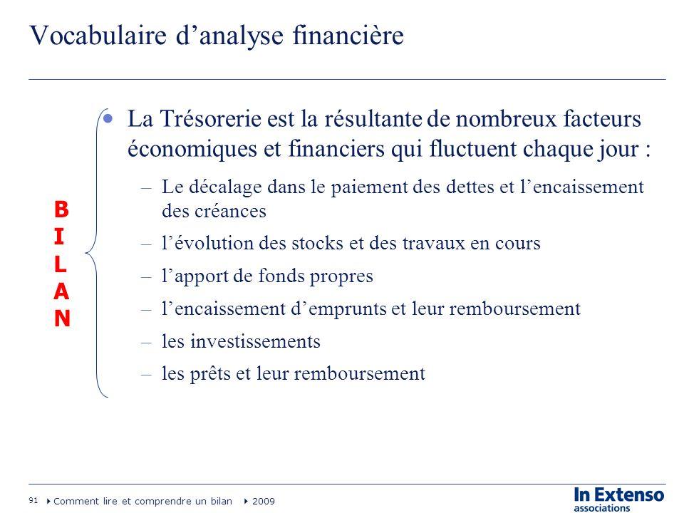 91 Comment lire et comprendre un bilan 2009 Vocabulaire danalyse financière La Trésorerie est la résultante de nombreux facteurs économiques et financ