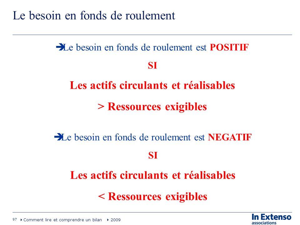 97 Comment lire et comprendre un bilan 2009 Le besoin en fonds de roulement Le besoin en fonds de roulement est POSITIF SI Les actifs circulants et ré