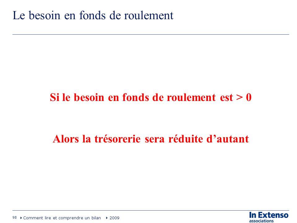 98 Comment lire et comprendre un bilan 2009 Le besoin en fonds de roulement Si le besoin en fonds de roulement est > 0 Alors la trésorerie sera réduit