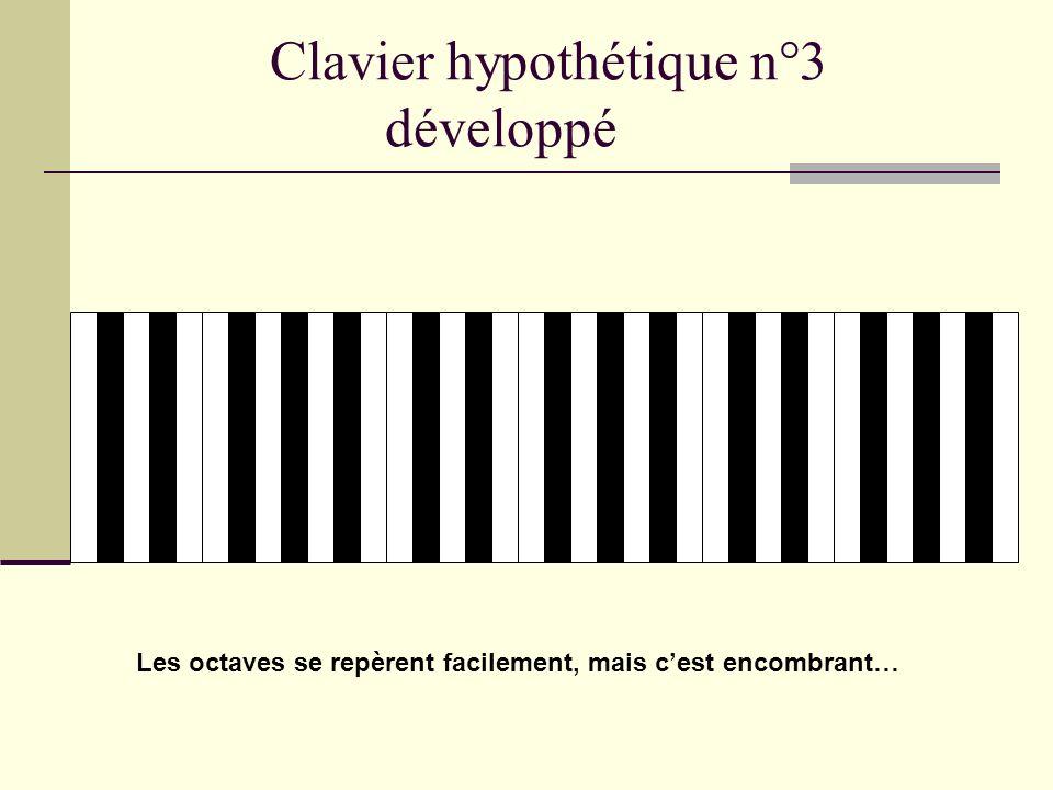 Clavier hypothétique n°3 N2N i i i i i i… Plus visuel…