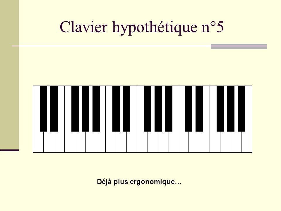 Clavier hypothétique n°4 Moins encombrant… mais on accroche les touches voisines