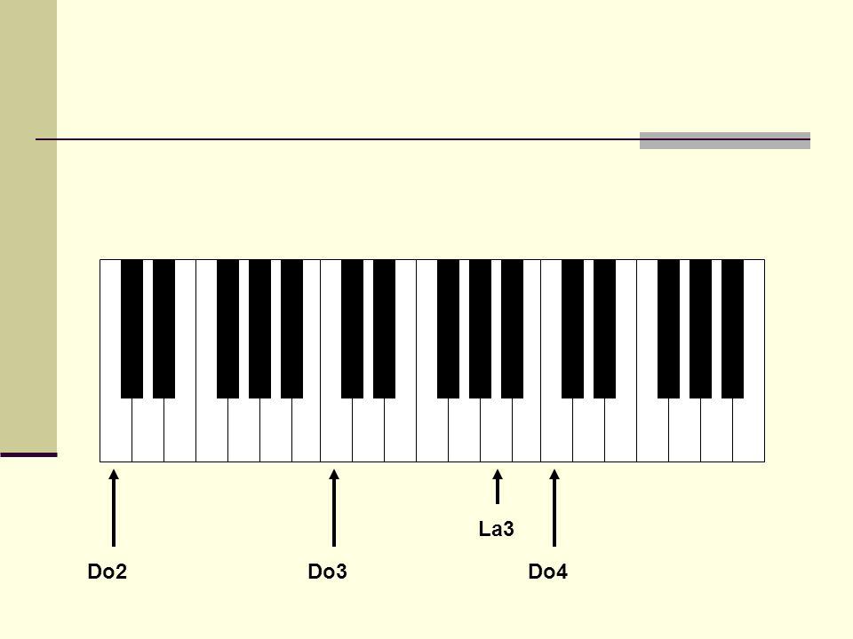 Numéroter les octaves La3 = 440Hz Octave 3