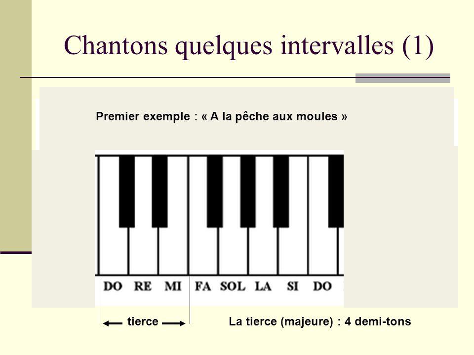 A chaque sexe son octave Octave 3 : octave féminine Octave 2 : octave masculine
