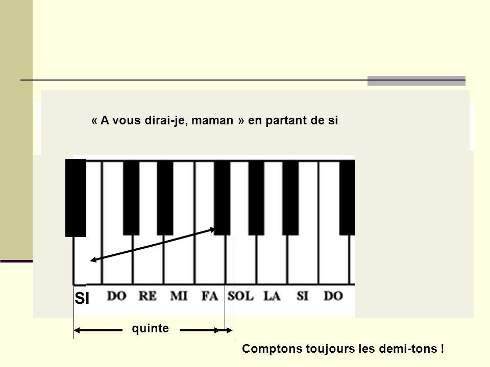 Chantons quelques intervalles (2) La quinte (juste) : 7 demi-tons Deuxième exemple : « A vous dirai-je, maman » quinte
