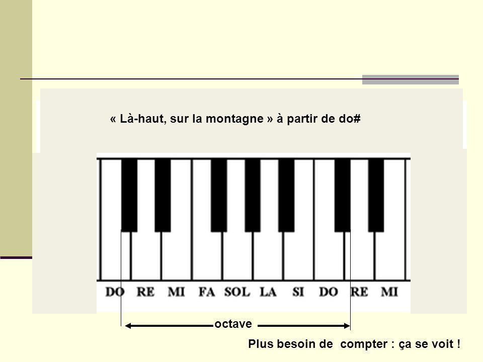 Chantons quelques intervalles (3) Loctave (juste) : 12 demi-tons Troisième exemple : « Là-haut, sur la montagne » octave