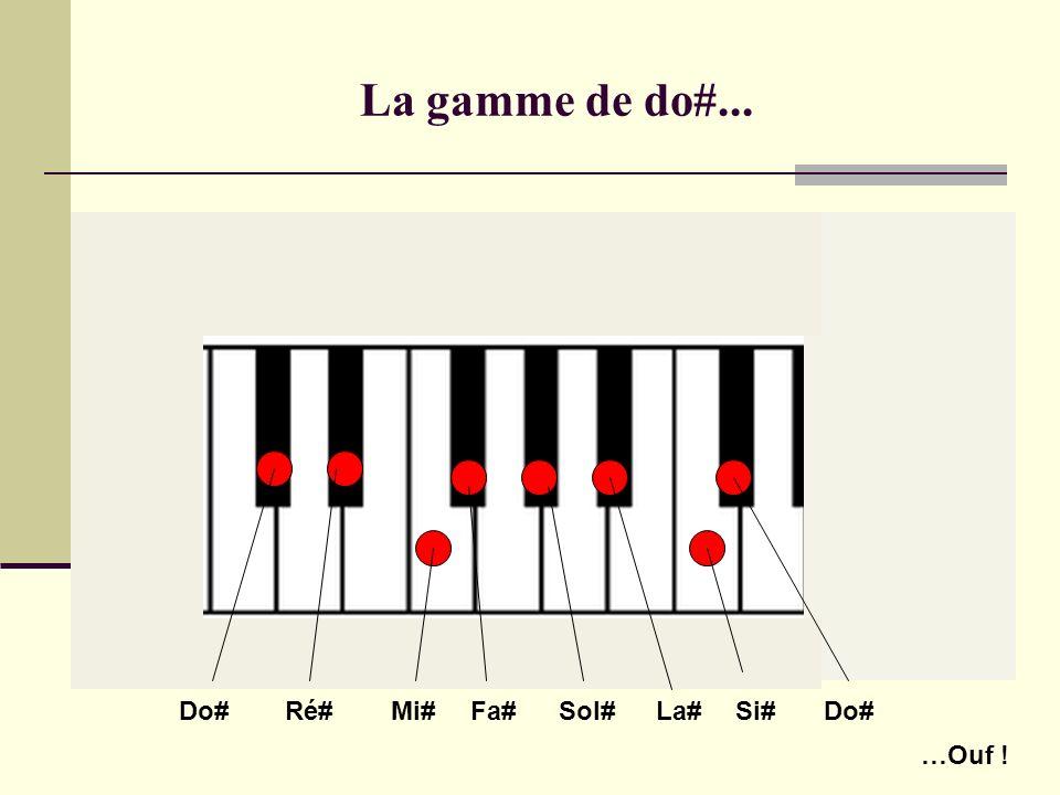 Léchelle musicale en occident : la gamme (majeure) Organisée en deux fragments identiques (tétracordes) 1 1 1/2 1 1 1 1/2