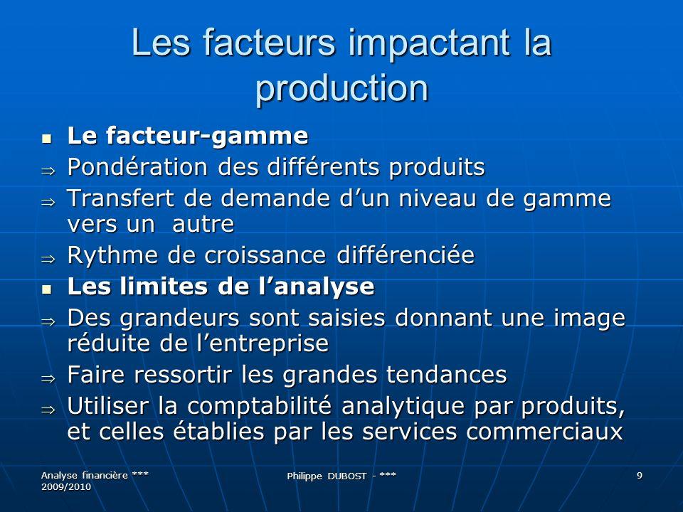 Lexcédent brut dexploitation (EBE) Analyse financière *** 2009/2010 Philippe DUBOST - *** 20 Subventions dexploitation Valeur ajoutée Impôts & taxes Charges salariales + - -