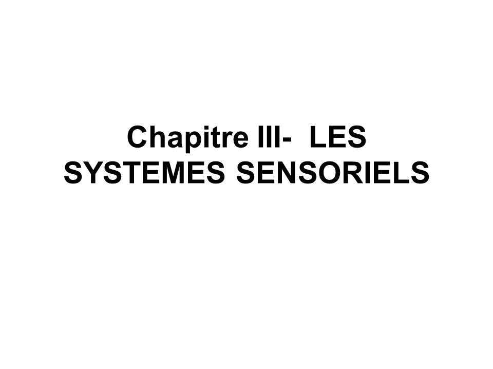 Chapitre III- LES SYSTEMES SENSORIELS