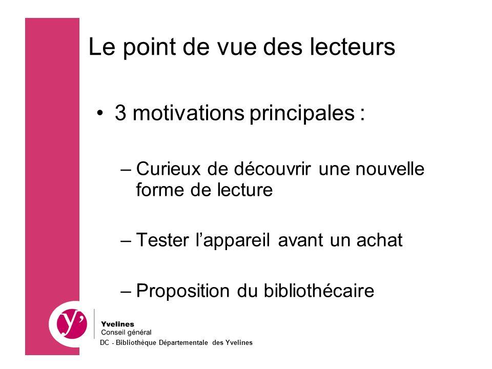3 motivations principales : –Curieux de découvrir une nouvelle forme de lecture –Tester lappareil avant un achat –Proposition du bibliothécaire Le poi
