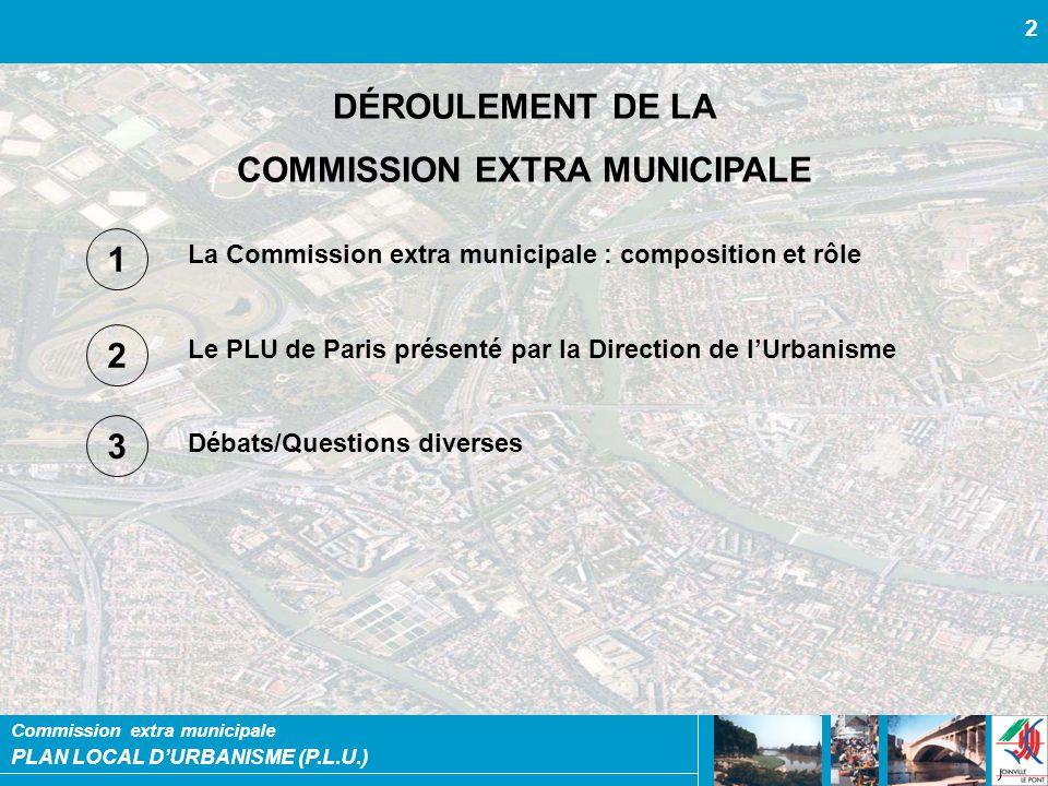 PLAN LOCAL DURBANISME (P.L.U.) Commission extra municipale 2 La Commission extra municipale : composition et rôle Le PLU de Paris présenté par la Dire