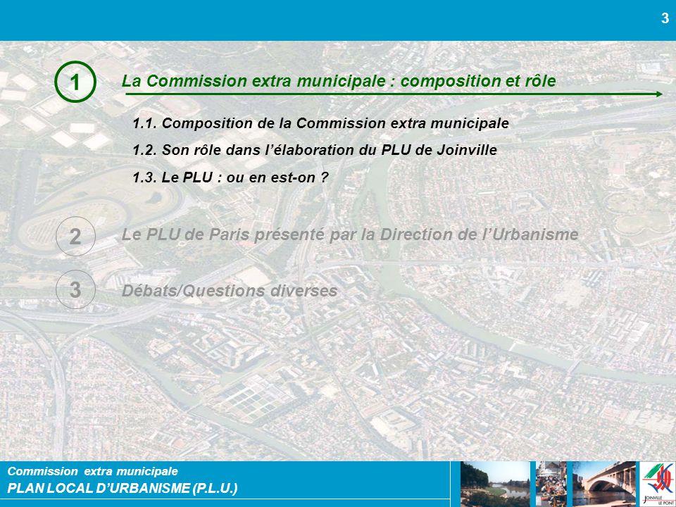 PLAN LOCAL DURBANISME (P.L.U.) Commission extra municipale 4 1.1.