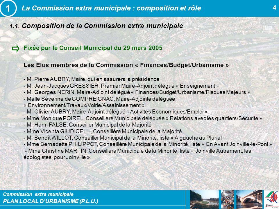 PLAN LOCAL DURBANISME (P.L.U.) Commission extra municipale 4 1.1. Composition de la Commission extra municipale La Commission extra municipale : compo