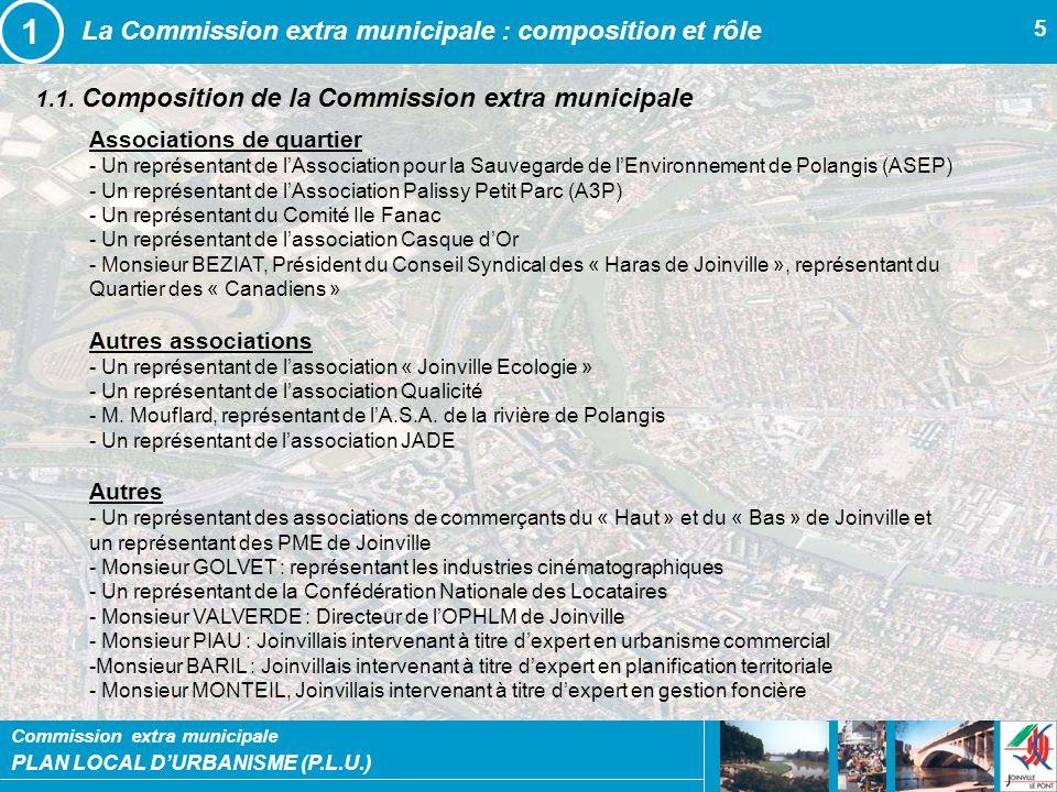 PLAN LOCAL DURBANISME (P.L.U.) Commission extra municipale 6 1.2.