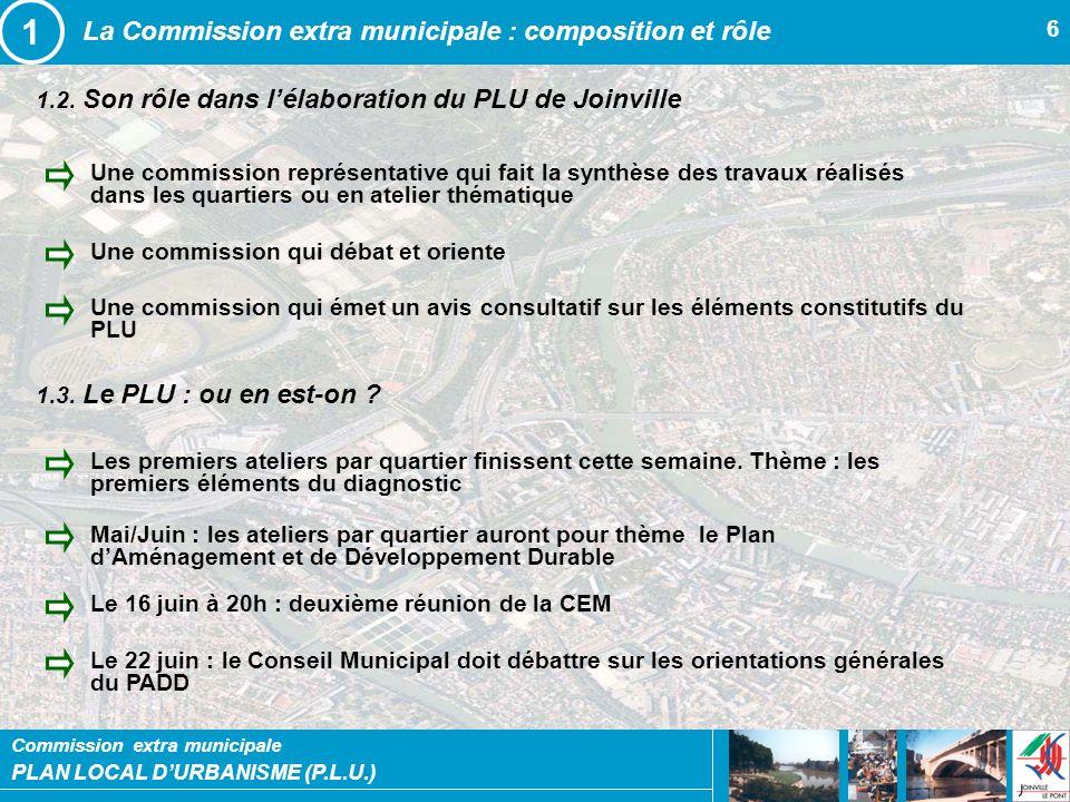 PLAN LOCAL DURBANISME (P.L.U.) Commission extra municipale 6 1.2. Son rôle dans lélaboration du PLU de Joinville La Commission extra municipale : comp