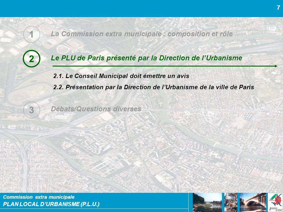 PLAN LOCAL DURBANISME (P.L.U.) Commission extra municipale 8 2.1.