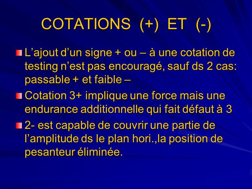 COTATIONS (+) ET (-) Lajout dun signe + ou – à une cotation de testing nest pas encouragé, sauf ds 2 cas: passable + et faible – Cotation 3+ implique