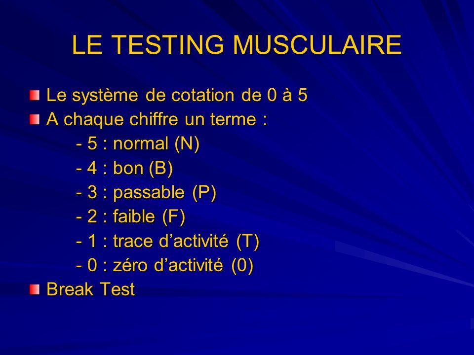 LE TESTING MUSCULAIRE Le système de cotation de 0 à 5 A chaque chiffre un terme : - 5 : normal (N) - 4 : bon (B) - 3 : passable (P) - 2 : faible (F) -