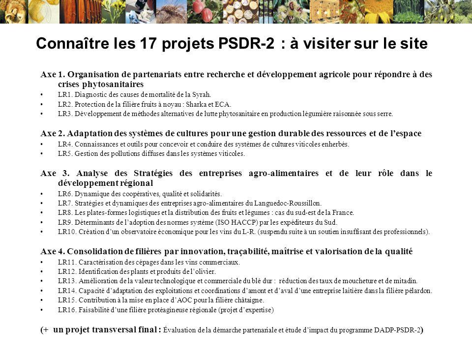 Connaître les 17 projets PSDR-2 : à visiter sur le site Axe 1. Organisation de partenariats entre recherche et développement agricole pour répondre à