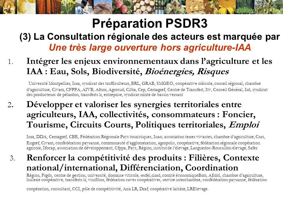 Préparation PSDR3 (3) La Consultation régionale des acteurs est marquée par Une très large ouverture hors agriculture-IAA 1. Intégrer les enjeux envir