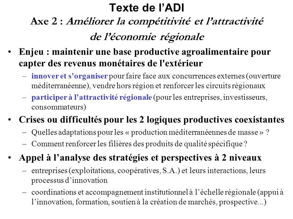 Texte de lADI Axe 2 : Améliorer la compétitivité et lattractivité de léconomie régionale Enjeu : maintenir une base productive agroalimentaire pour ca