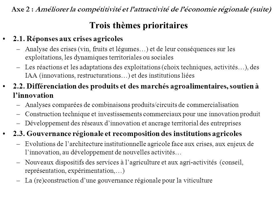 Trois thèmes prioritaires 2.1. Réponses aux crises agricoles –Analyse des crises (vin, fruits et légumes…) et de leur conséquences sur les exploitatio