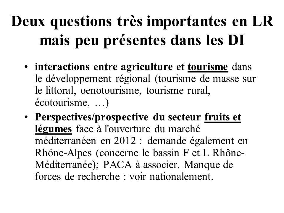 Deux questions très importantes en LR mais peu présentes dans les DI interactions entre agriculture et tourisme dans le développement régional (touris