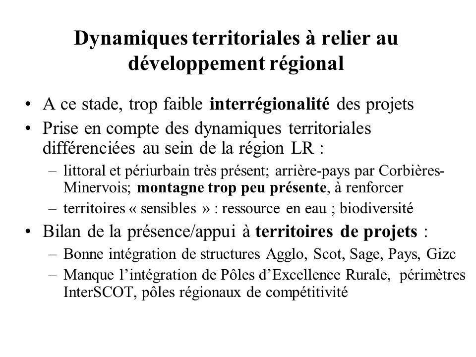 Dynamiques territoriales à relier au développement régional A ce stade, trop faible interrégionalité des projets Prise en compte des dynamiques territ