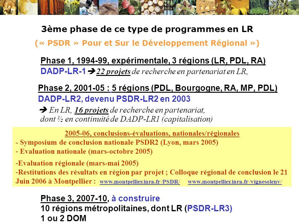 Phase 1, 1994-99, expérimentale, 3 régions (LR, PDL, RA) DADP-LR-1 22 projets de recherche en partenariat en LR, Phase 2, 2001-05 : 5 régions (PDL, Bo