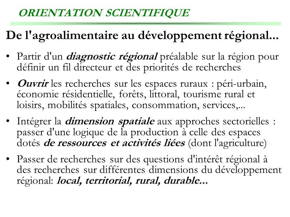 ORIENTATION SCIENTIFIQUE De l'agroalimentaire au développement régional... Partir d'un diagnostic régional préalable sur la région pour définir un fil