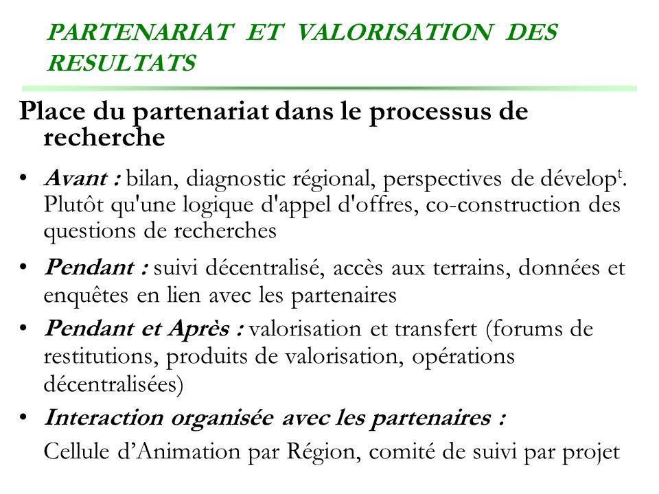 PARTENARIAT ET VALORISATION DES RESULTATS Place du partenariat dans le processus de recherche Avant : bilan, diagnostic régional, perspectives de déve