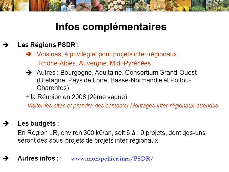 Infos complémentaires Les Régions PSDR : Voisines, à privilégier pour projets inter-régionaux : Rhône-Alpes, Auvergne, Midi-Pyrénées Autres : Bourgogn