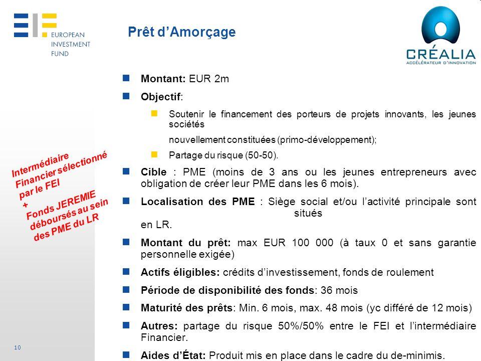 10 Prêt dAmorçage Montant: EUR 2m Objectif: Soutenir le financement des porteurs de projets innovants, les jeunes sociétés nouvellement constituées (p