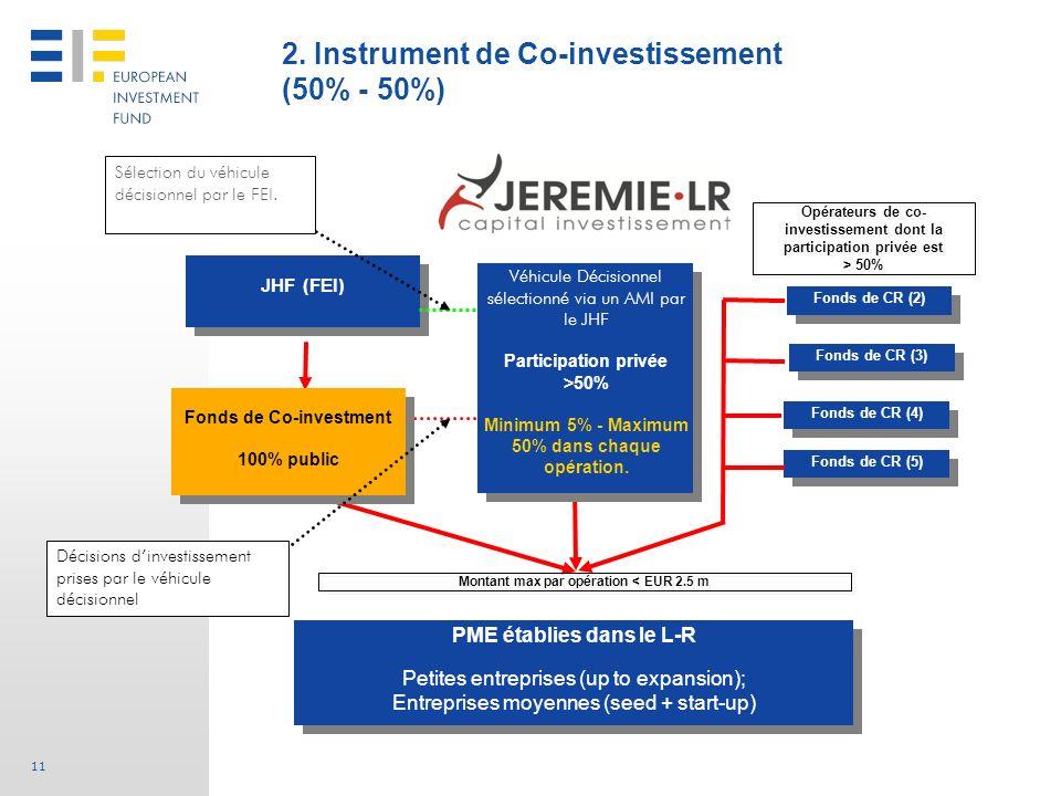 11 2. Instrument de Co-investissement (50% - 50%) Opérateurs de co- investissement dont la participation privée est > 50% PME établies dans le L-R Pet