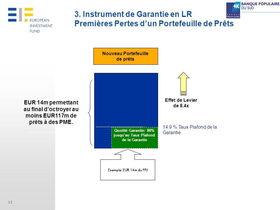 13 3. Instrument de Garantie en LR Premières Pertes dun Portefeuille de Prêts Effet de Levier de 8.4x EUR 14m permettant au final doctroyer au moins E