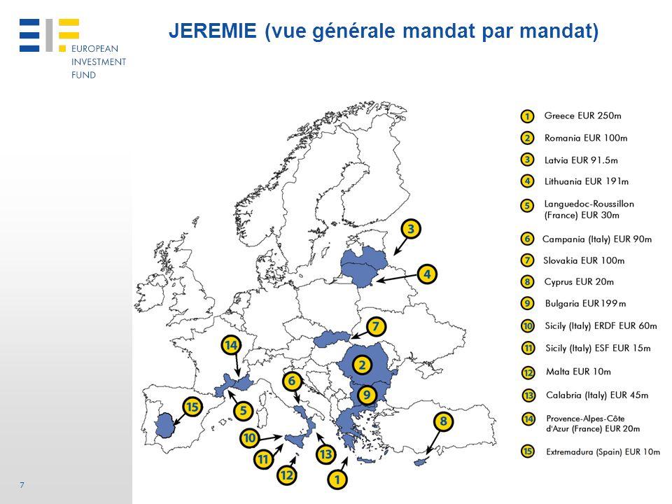 7 JEREMIE (vue générale mandat par mandat)