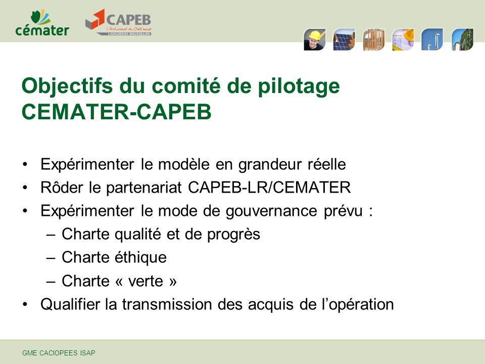 GME CACIOPEES ISAP Objectifs du comité de pilotage CEMATER-CAPEB Expérimenter le modèle en grandeur réelle Rôder le partenariat CAPEB-LR/CEMATER Expér