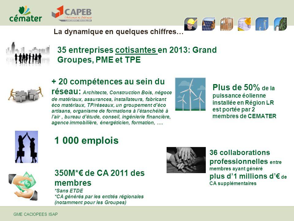 GME CACIOPEES ISAP 35 entreprises cotisantes en 2013: Grand Groupes, PME et TPE + 20 compétences au sein du réseau: Architecte, Construction Bois, nég